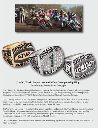 Motocross Rings Case Study